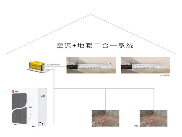 水空调+地暖方案