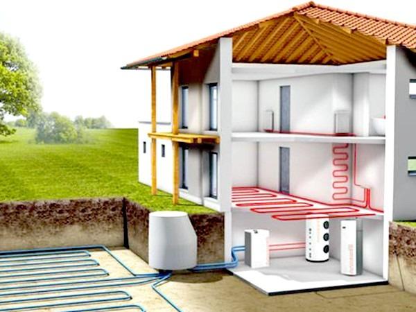 别墅地源热泵