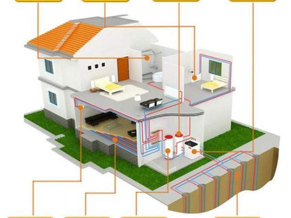 地源热泵的具体工作原理